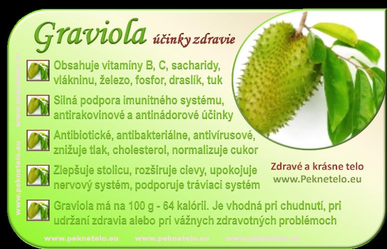 Info Graviola