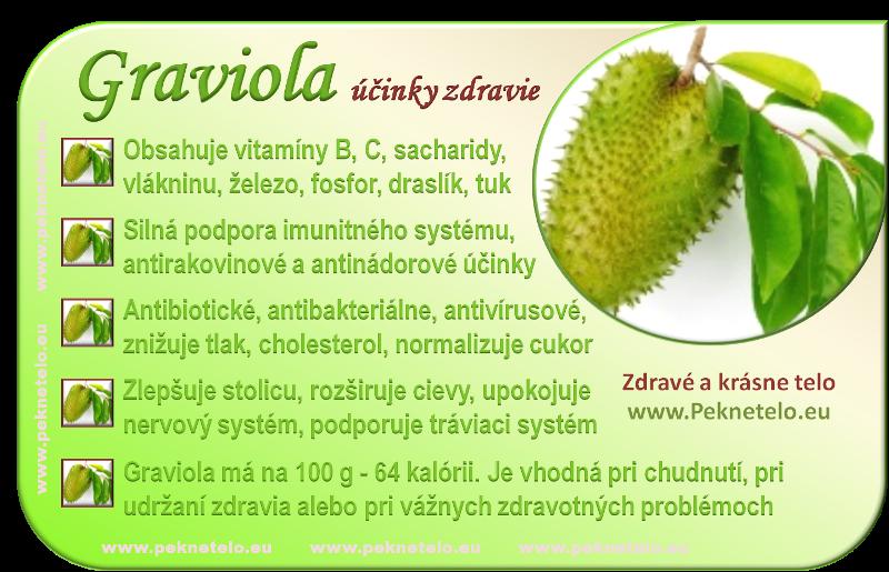 Ovocia Graviola