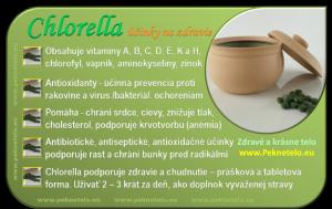 Info chlorella