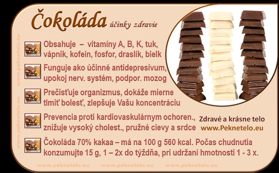 Info obrazok cokolada