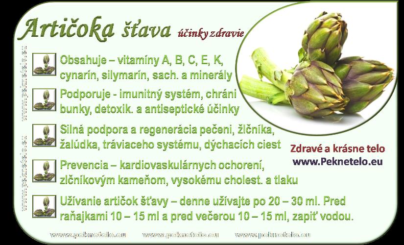 Info obrázok artičok šťava