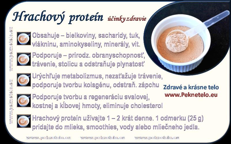 Info obrázok hrachový proteín
