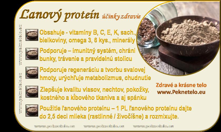 Info obrázok ľanový proteín