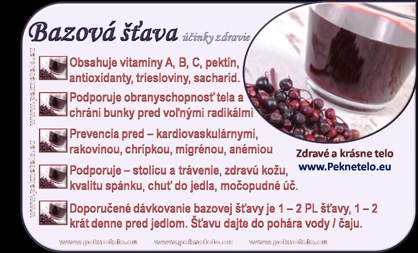Info obrázok bazová šťava z plodov