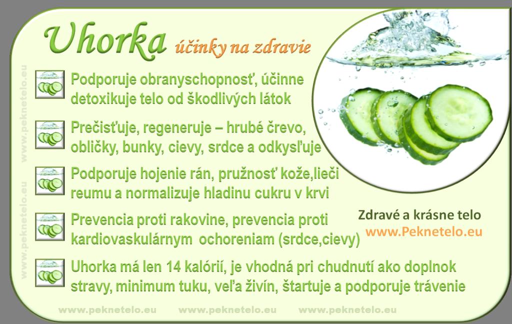 Uhorka