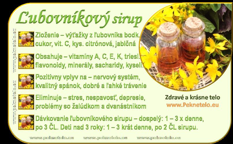 info lubovnikovy sirup