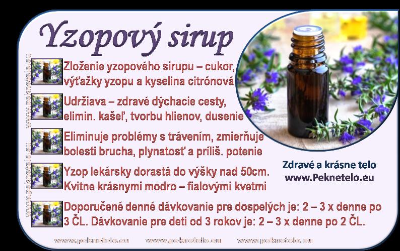info yzopovy sirup