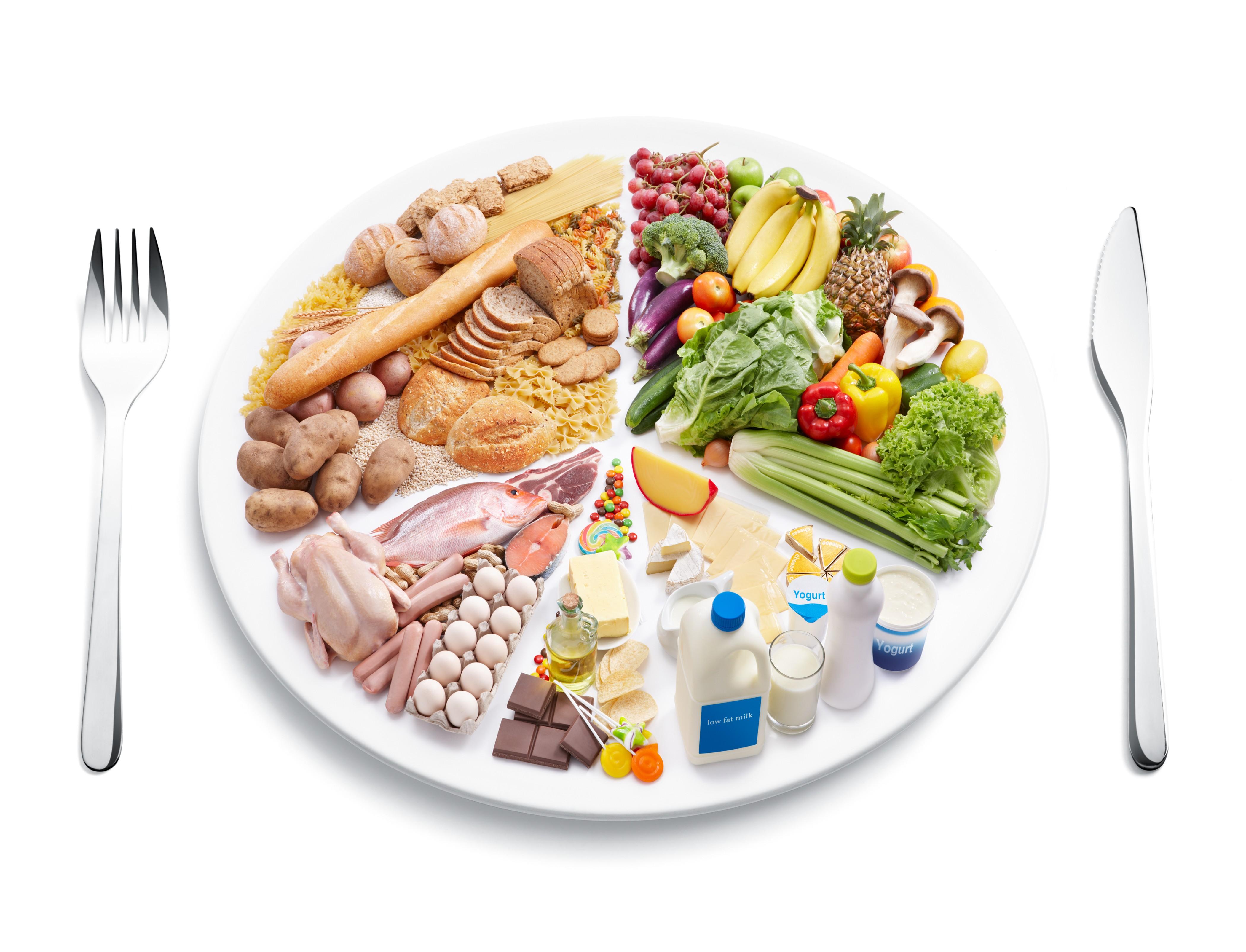 zdrava strava - potravinová pyramída, tanier